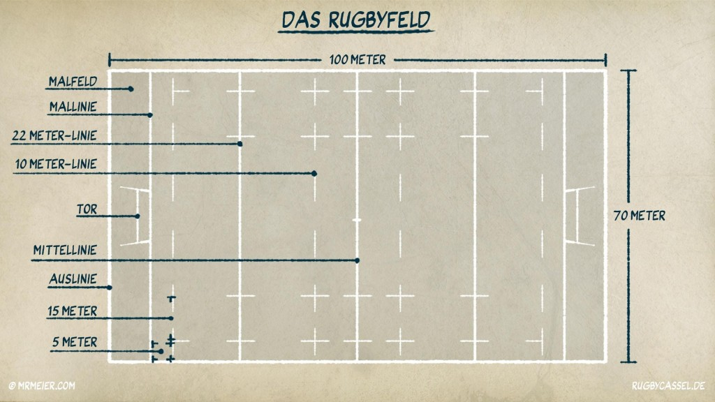 Rugbyfeld